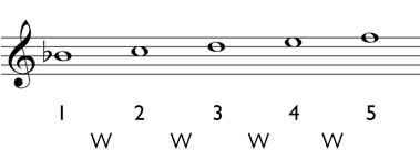 Augmented triad step 3: write the diatonic scale