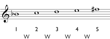 Augmented triad step 4: write the accidentals