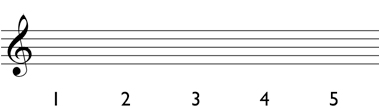 Diminished triad step 1: write the scale degrees