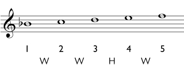 Major triad: write the first five diatonic scale degrees
