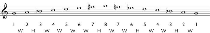 Step 4 for writing a melodic minor scale: write in the appropriate accidentals
