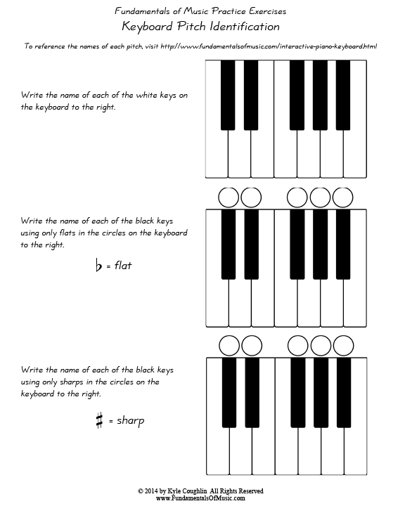 Practice sheet for identifying pitches on a keyboard